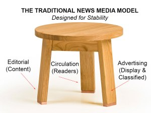 traditional-media-stool